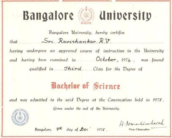 Certificate   The Art Of Living Global