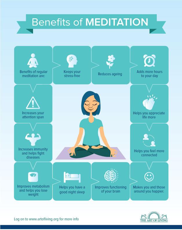 Benefits of Meditation | Meditation Benefits | The Art Of Living Global