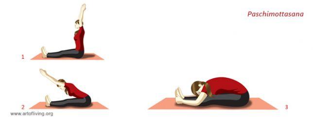 Hip Toning Yoga Asanas