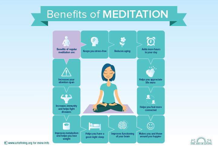 Incredible Health  Mental Benefits Of Meditation  The Art Of  Incredible Health  Mental Benefits Of Meditation  The Art Of Living India