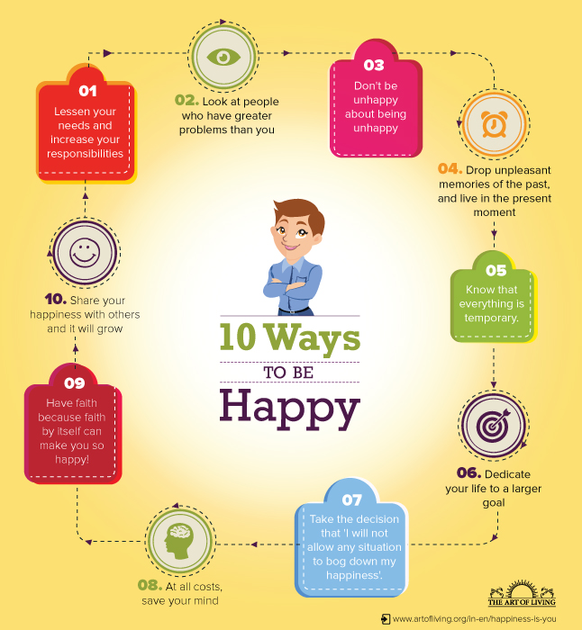 Ways to happiness in life