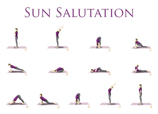 Yoga Asanas For Weight Loss Surya Namaskar